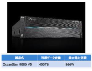 ZIPANGFIL マイニング HUAWEI OceanStor9000 V5
