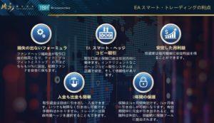 TLC IBH AVA NVpro FX自動 元本保証 利点