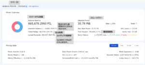 ZIPANGFIL FILFOX マイニング 採掘量 見方 マイナー ランキング 2