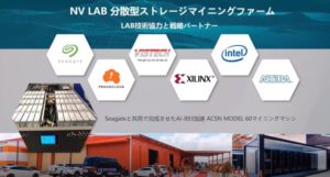 TLC IBH AVA NVpro FX自動 元本保証 FXトレード  マイニング 協力