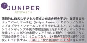 調査 TLC IBH AVA NVpro FX自動 元本保証 FXトレード  マイニング