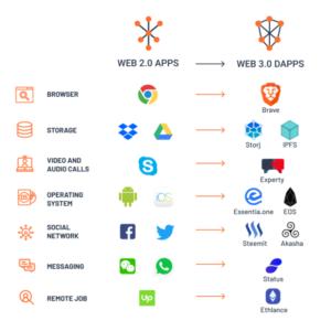 信頼性高い、硬い案件【ZIPANGFIL : ジパングフィル】FIL Coin(ファイルコイン)★の国内安心マイニング事業 詐欺 検証 Web3.0 Web2.0 IPFS BAT アプリ
