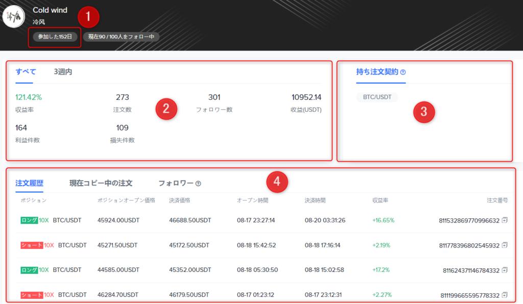 bitget ビットケット 暗号資産ディリバティブ取引所による簡単設定でコピートレード 認定講師 あらいぐま 実績 評価 評判